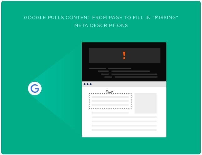 Description olmadığı zamanlarda Google boş alanı doldurmak için sayfanızdan metin kesitleri almaktadır.
