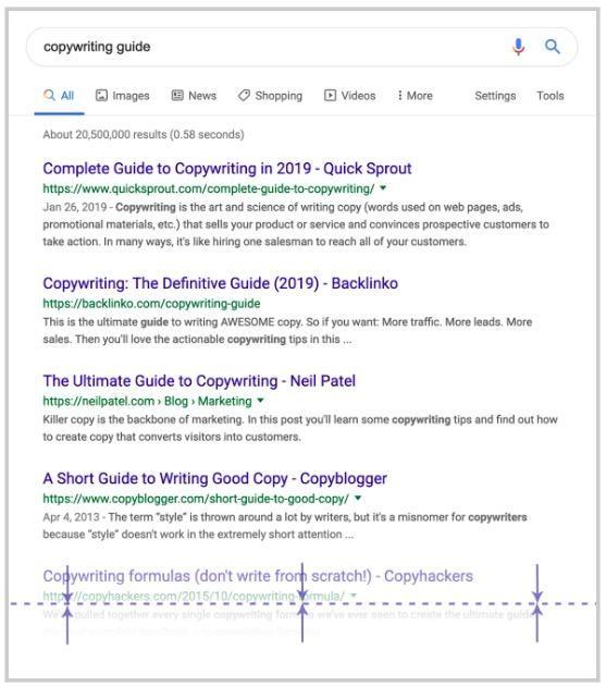 Google 3. sıranın genellikle sayfa açıldığında görüntüleniyor olması tıklama oranında artışa sebeptir.